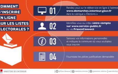 Inscriptions à la liste électorale